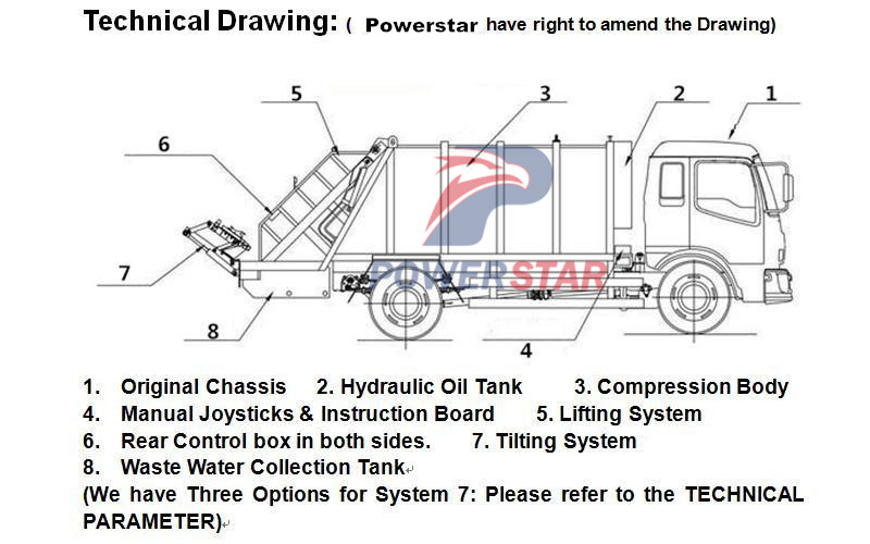 technical drawing for 3 Ton Isuzu Garbage Truck With Compactor